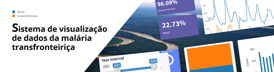 Sistema de visualização de dados da malária transfronteiriça